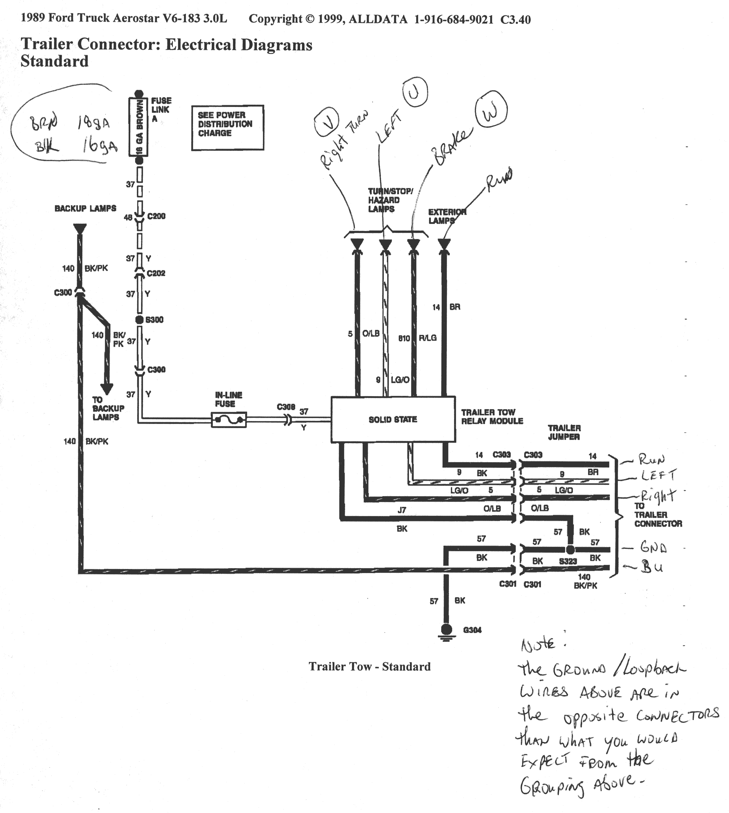 TrailerWiring01 99 f150 wiring diagram 99 f150 stereo wiring diagram \u2022 wiring 1994 ford f150 wiring diagram at honlapkeszites.co