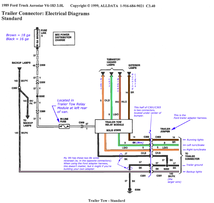 wiring diagram for f trailer lights wiring diagram for ford trailer wiring harness diagram ford wiring diagrams