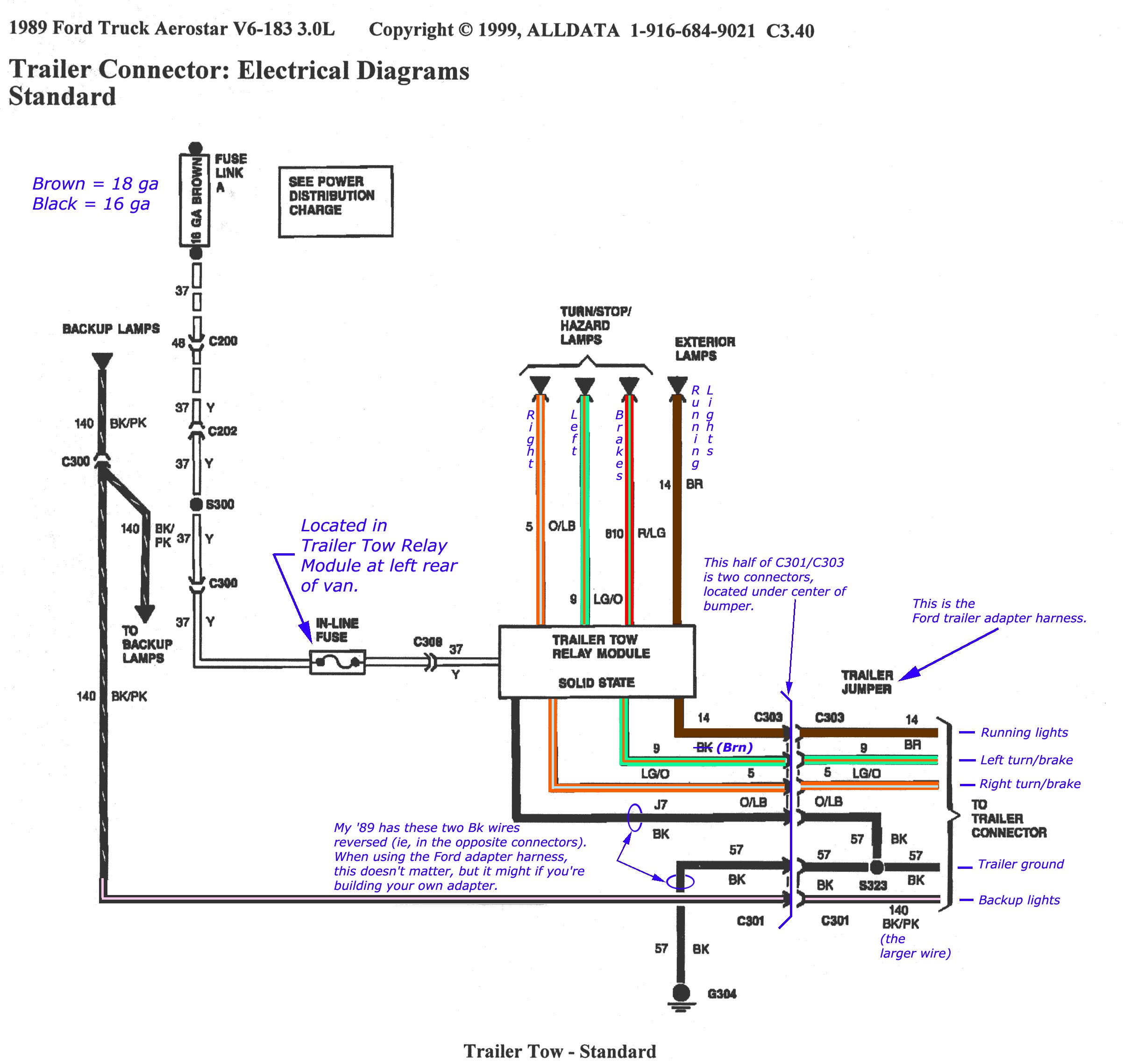 ford aerostar wiring diagram ford wiring diagrams online