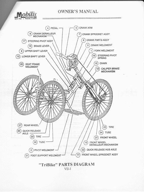 Tricycle Parts Diagram Just Another Wiring Diagram Blog