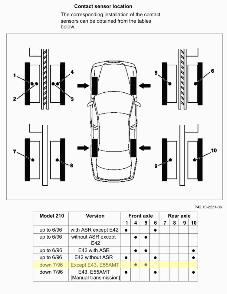 Mercedes benz forum 2001 e320 no sensor on rear brakes for Brake lining wear mercedes benz e320