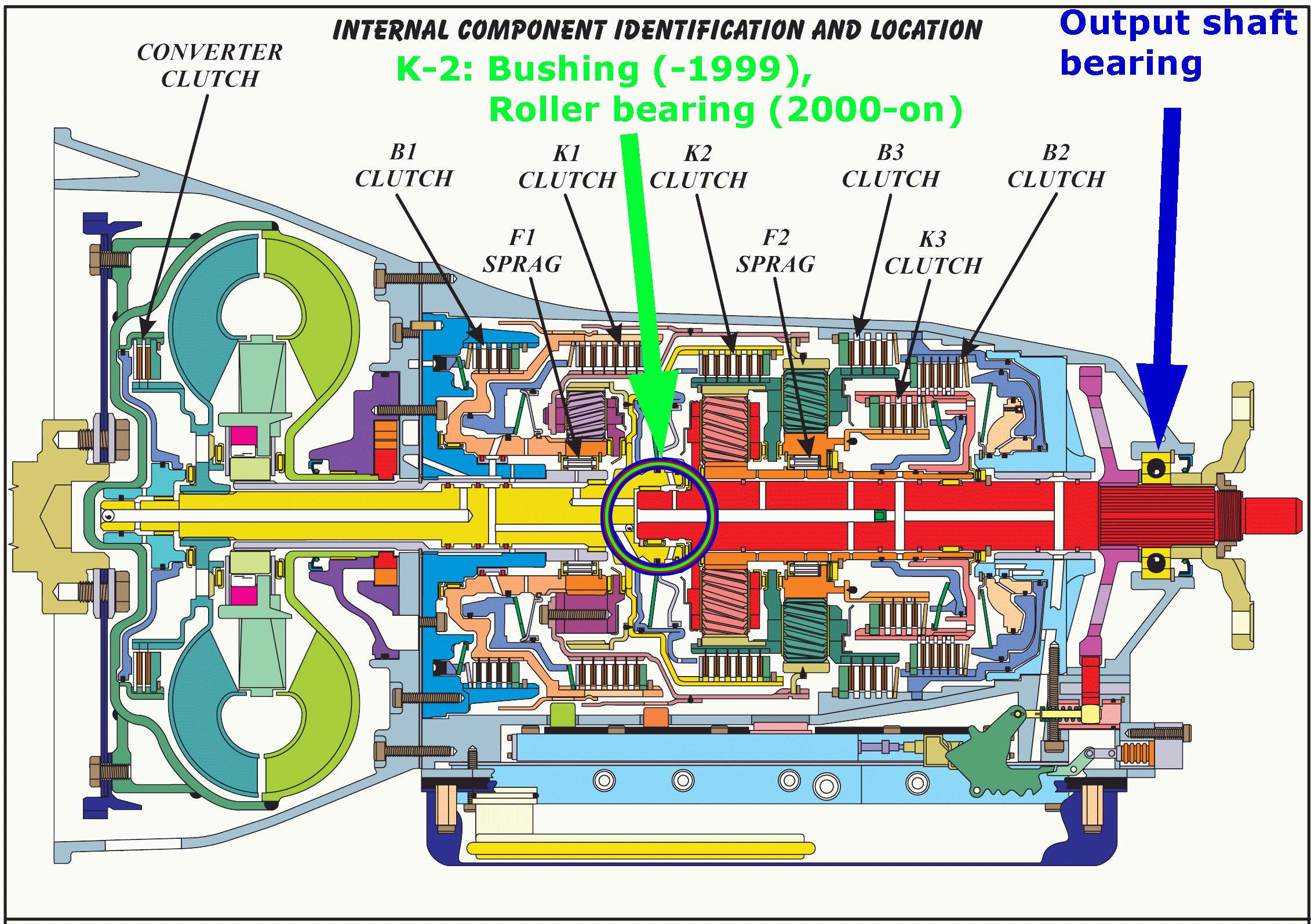 722.6.1_8 2b mercedes 722 6 transmission diagram mercedes transmission speed  at fashall.co