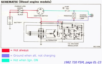 FSM_1982_EL 023 1 1c nissandiesel forums \u2022 view topic minimal wiring digram for sd22 datsun 720 wiring diagram at n-0.co