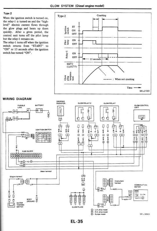 sd25 glow plugs