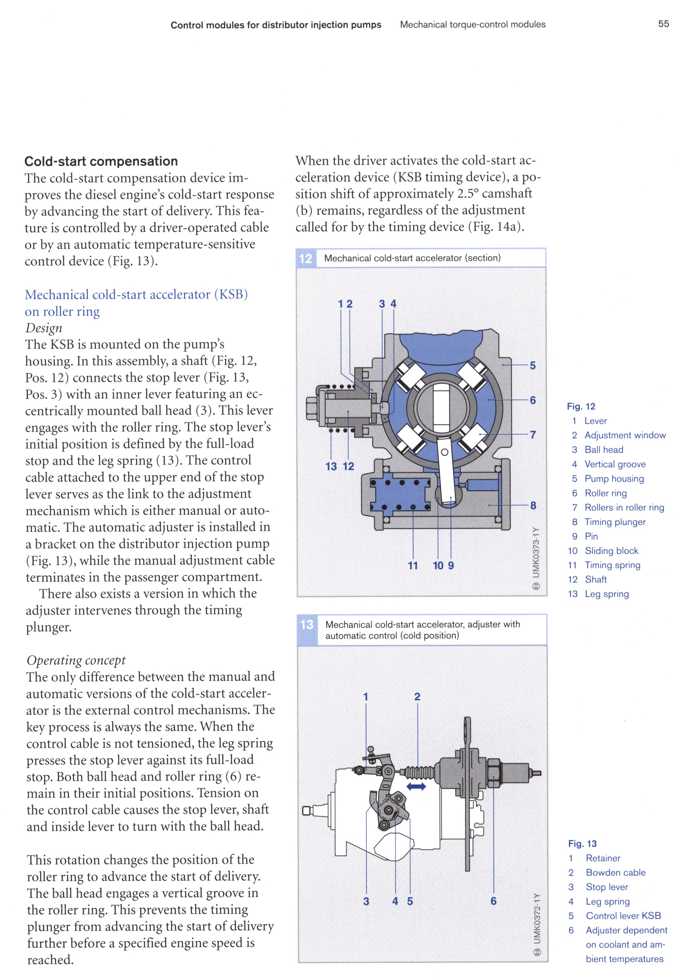 Bosch Distributor Type Diesel Fuel Injection Pumps Yellow Book wrote: