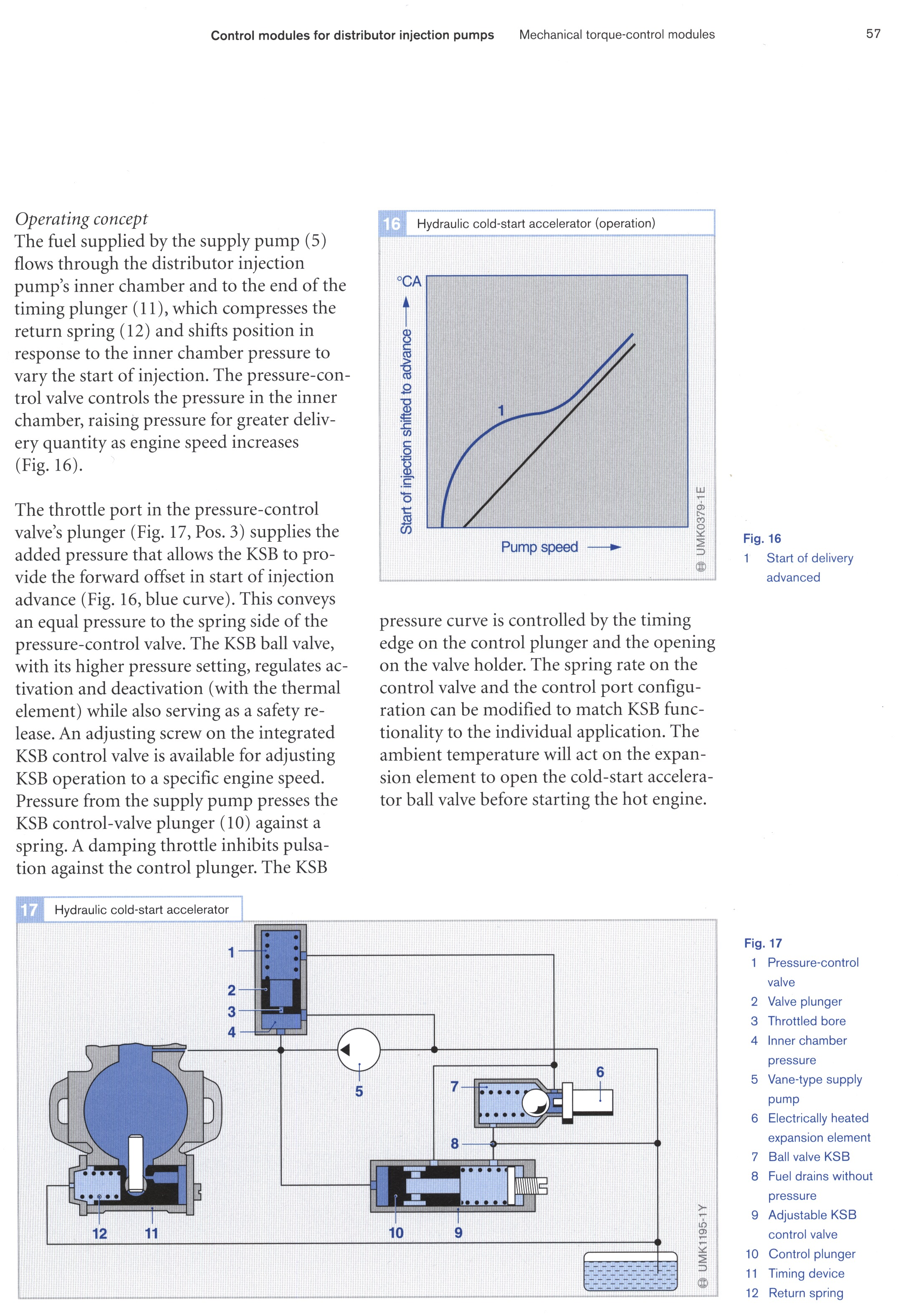 The function of the CSD on the VE pump of the SD25's  - NissanDiesel
