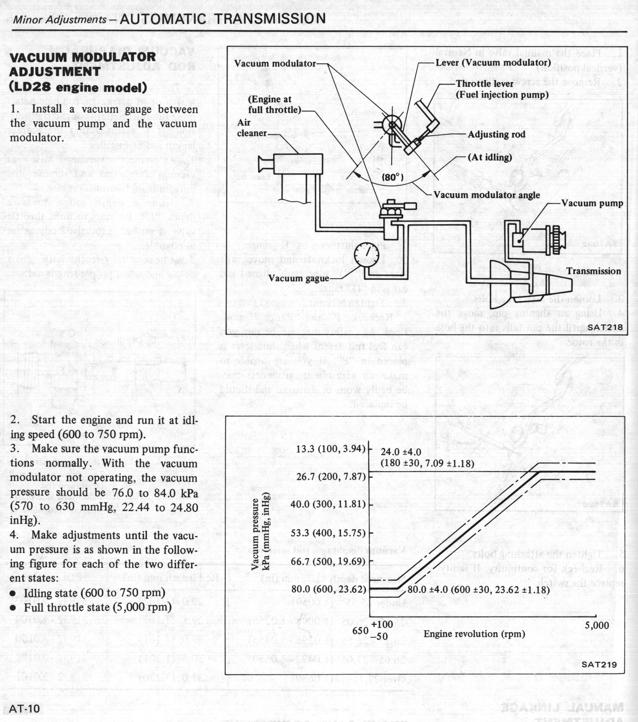 nissan laurel wiring diagram wiring diagrams nissan laurel wiring diagram wiring library 1984 nissan pick up wiring diagram nissan laurel wiring diagram
