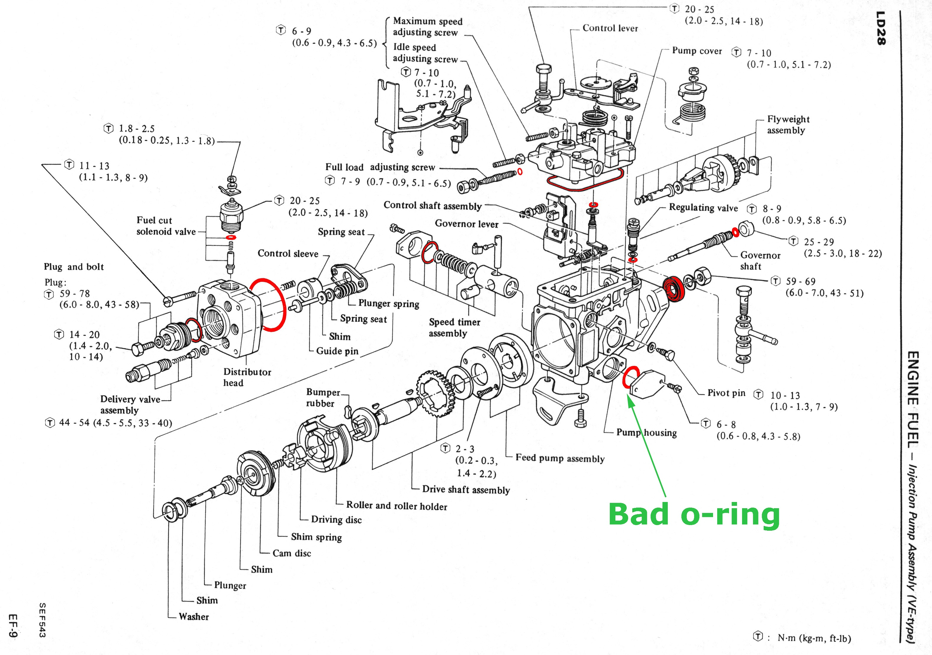 diesel leak at the speed timer cover plate - bosch ve