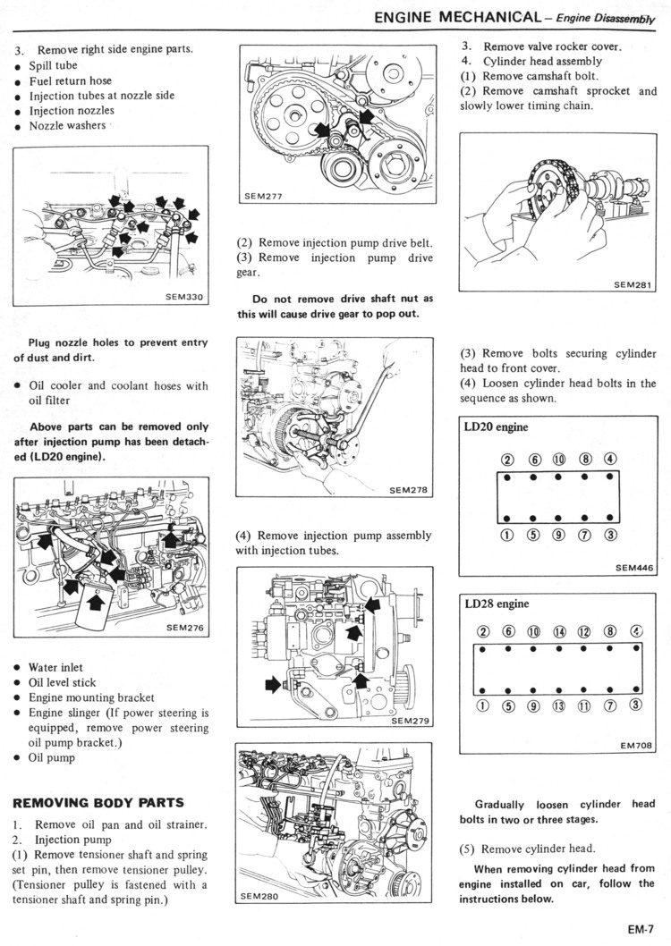 nissan ld20 ld28 manual page em 007 rh asavage dyndns org nissan ld20 & ld28 manual nissan ld20 & ld28 manual pdf