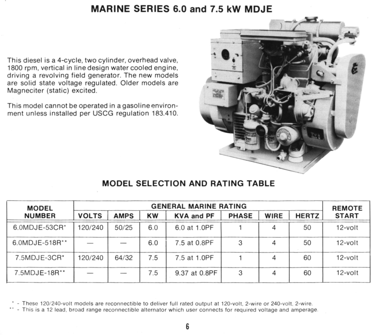 Mdje Onan Generator Schematic - House Wiring Diagram Symbols •