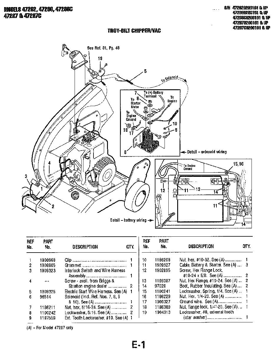 Troy Bilt Stuff 19 Hp Briggs And Stratton Wiring Diagram Models Gardenway Chipper Vac Parts Manual Page E1