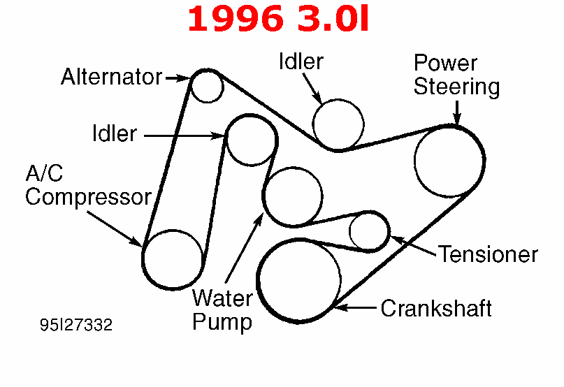 5 7l Chevy Engine Parts Diagram besides 1984 moreover Wiring Diagram For 1997 Mercury Sable also RepairGuideContent besides 2002. on ford crown victoria serpentine belt diagram
