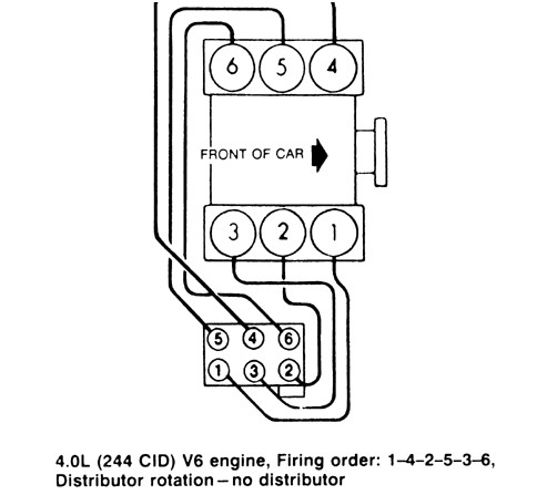 92 Ford F150 Spark Plug Wiring Diagram