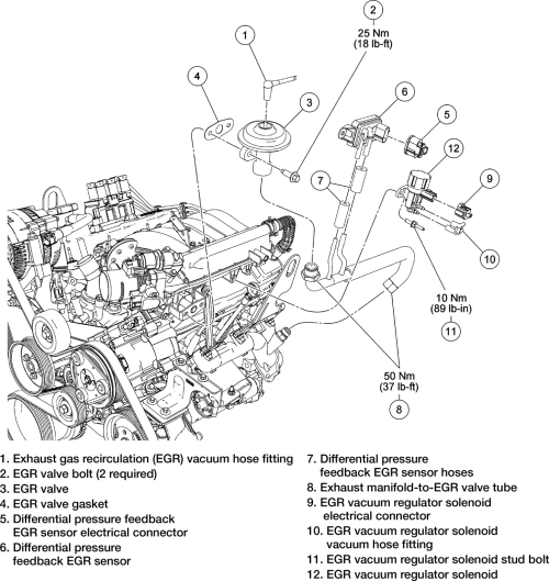 Paccar Egr Sensor Location on ford mustang cylinder head temperature sensor location