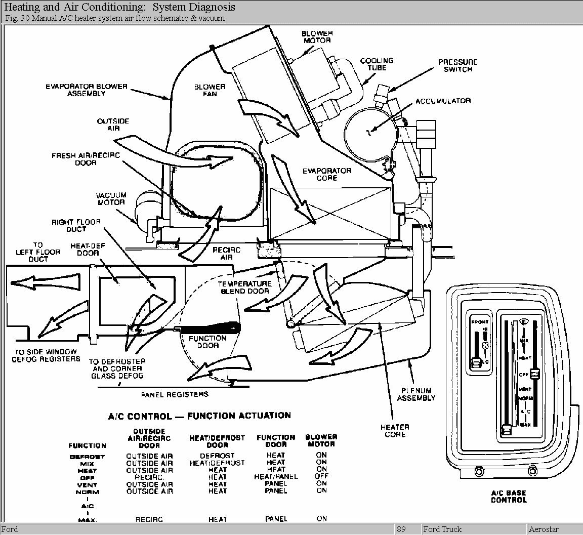 similiar 351 windsor efi engine diagram keywords ford 302 firing order diagram on 89 351 windsor engine diagram