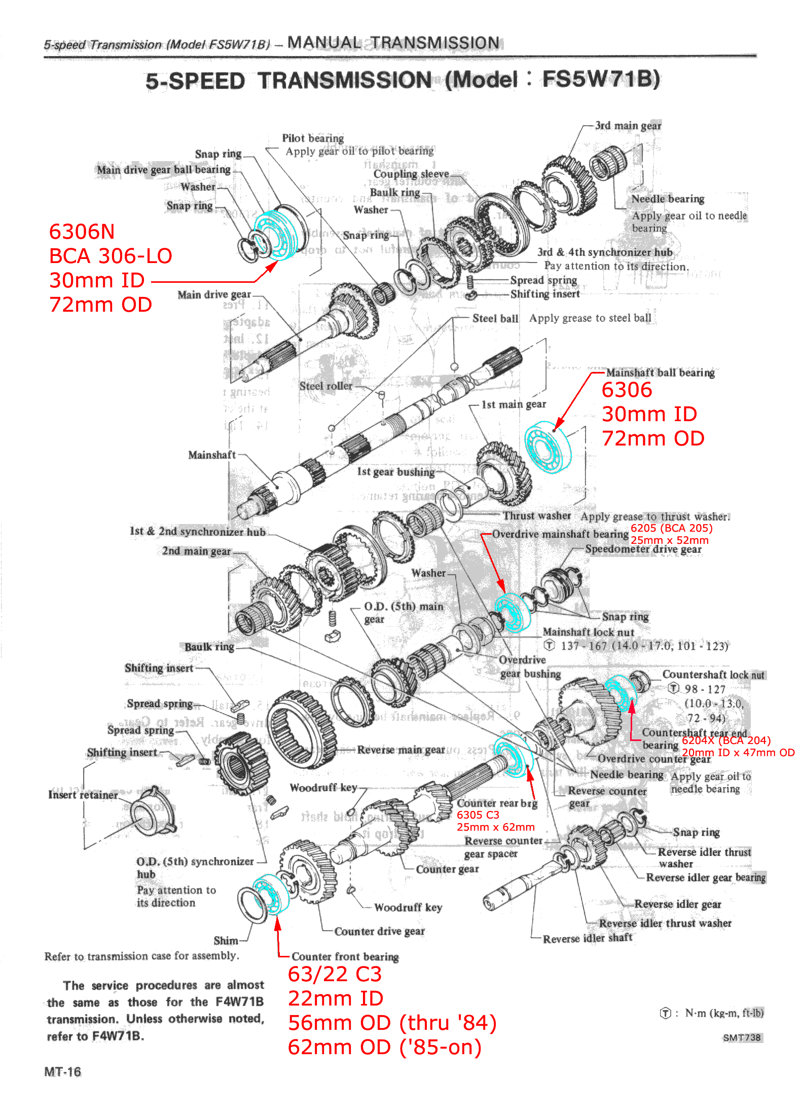 NissanDiesel Forums • View Topic SD2x Transmission Issues FS5W71x