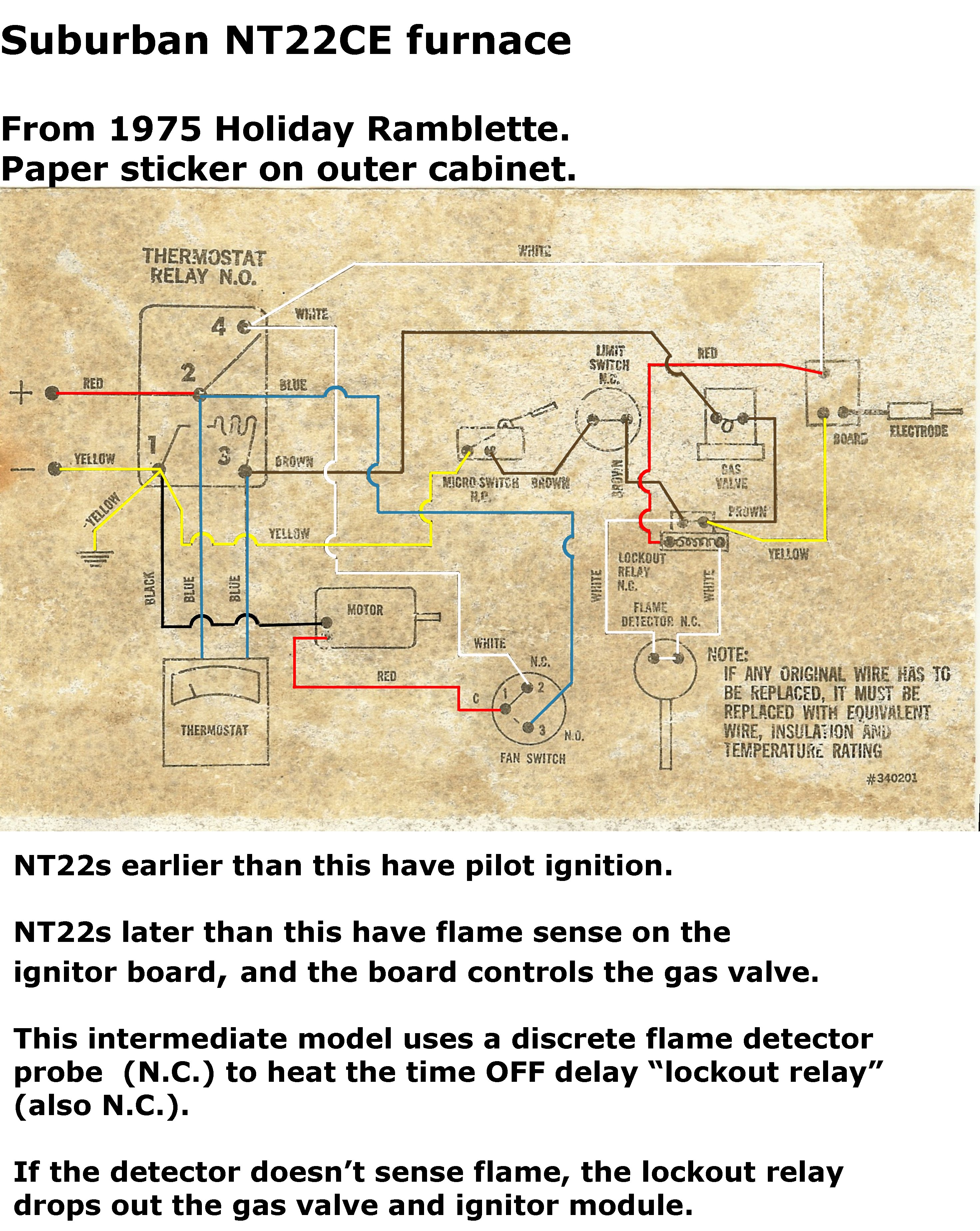 NT22_02 1b suburban furnace wiring diagram furnace thermostat wiring diagram suburban rv furnace wiring diagram at readyjetset.co