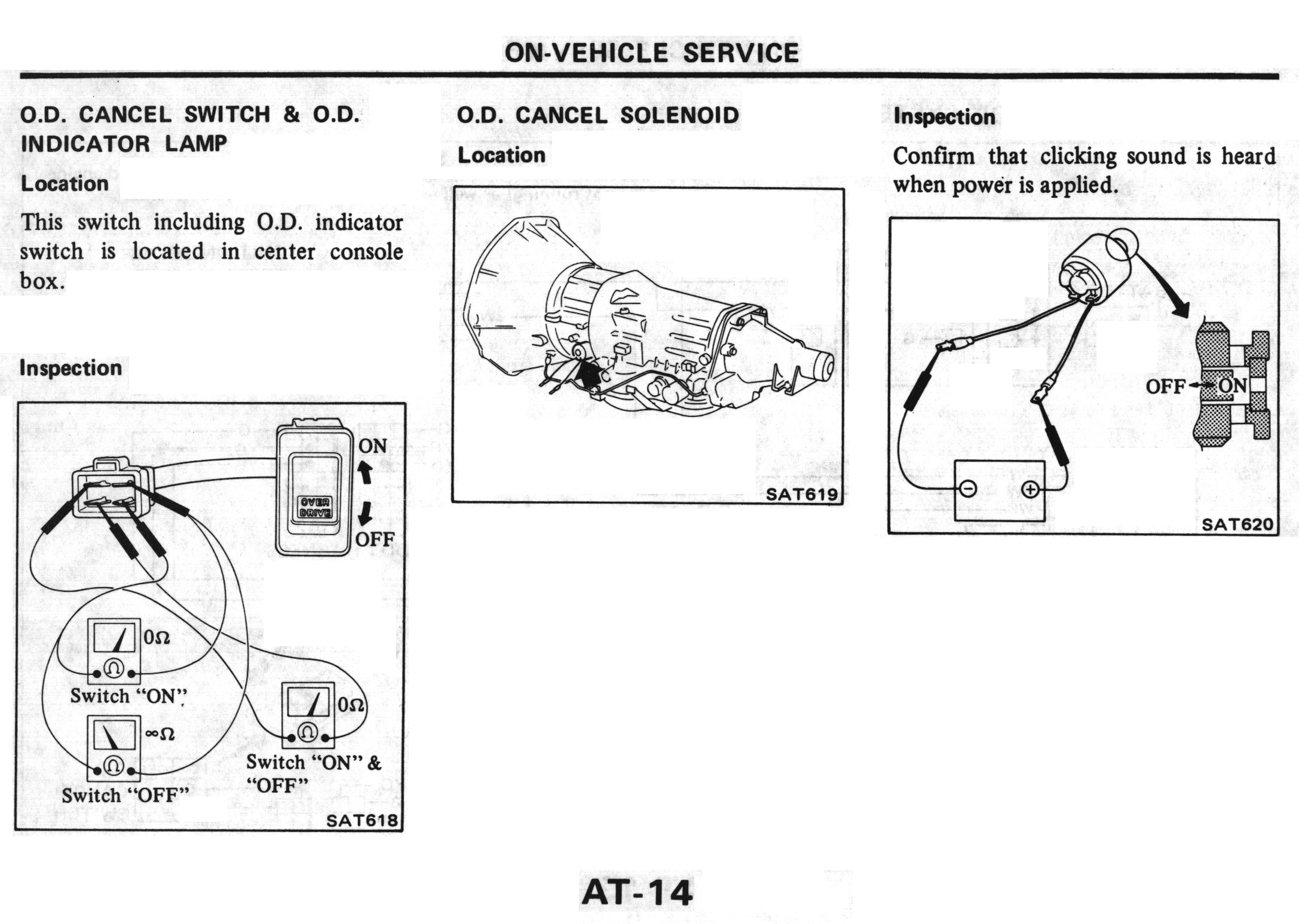 Nissandiesel Forums View Topic L4n71b Od At 1983 84 1981 Ezgo Wiring Diagram 14 Those Are Diagrams