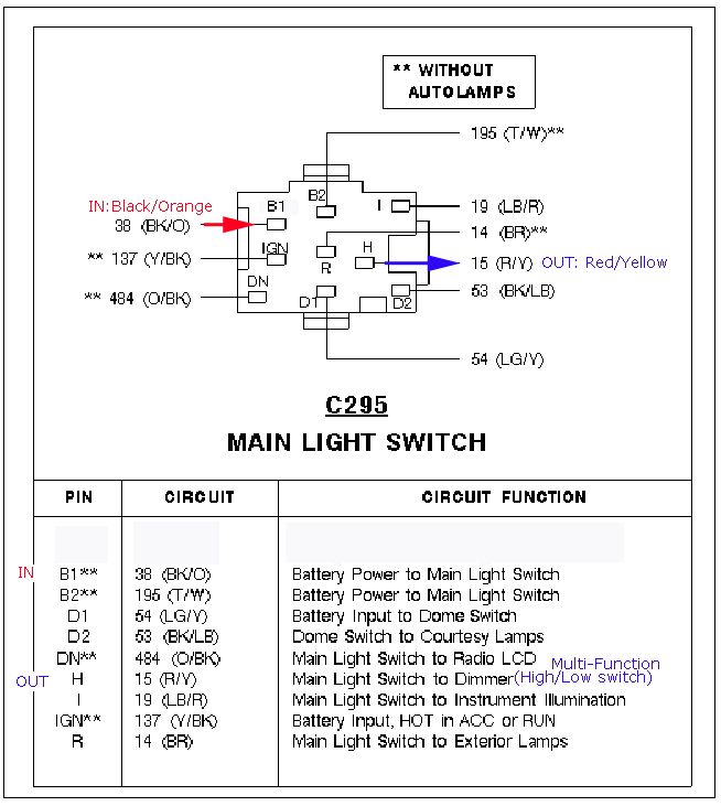 2004 F250 Headlight Switch Wiring Diagram