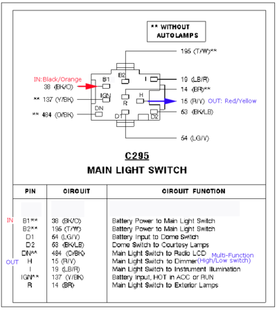 Ford Ranger Headlight Switch Wiring Diagram - Example Electrical ...